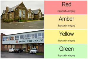 How did your child's school do? Tivy-Side area school banding ratings revealed